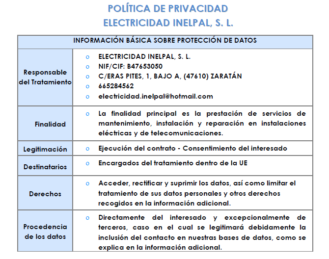 Política de Privacidad INELPAL